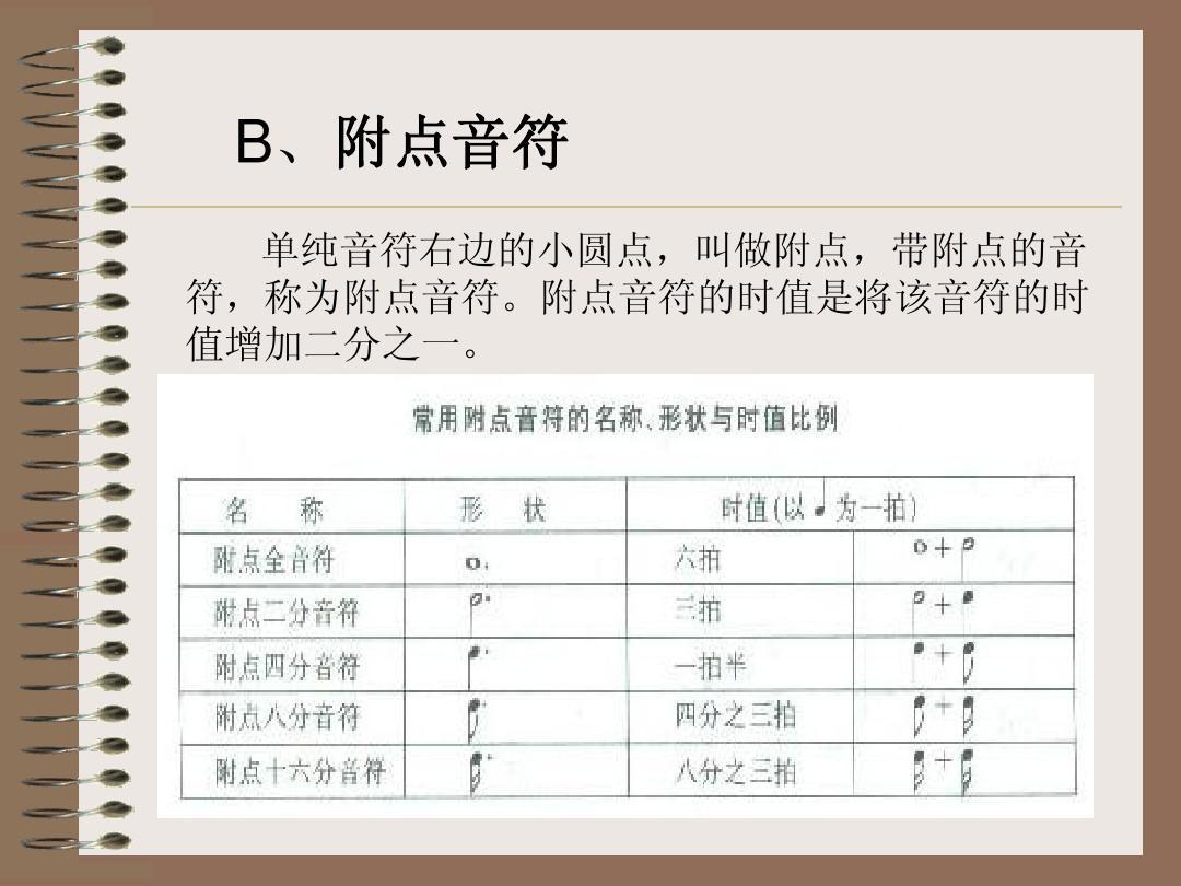 学习五线谱 初学者专用 钢琴五线谱入门 小提琴入门 五线谱打印 基础图片