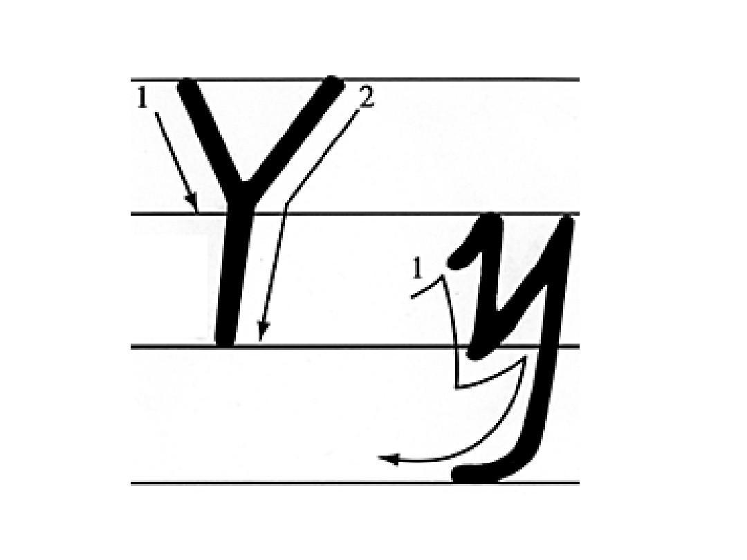 圖片解釋英文26個字母的書寫方法清晰明了ppt圖片