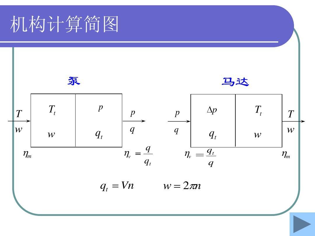 液压机构计算ppt图片