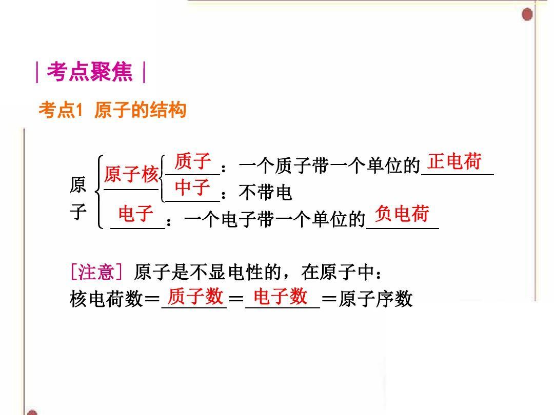 [新版]鲁教版(五四制)八年级化学《物质构成的奥秘》复习课件2[精]