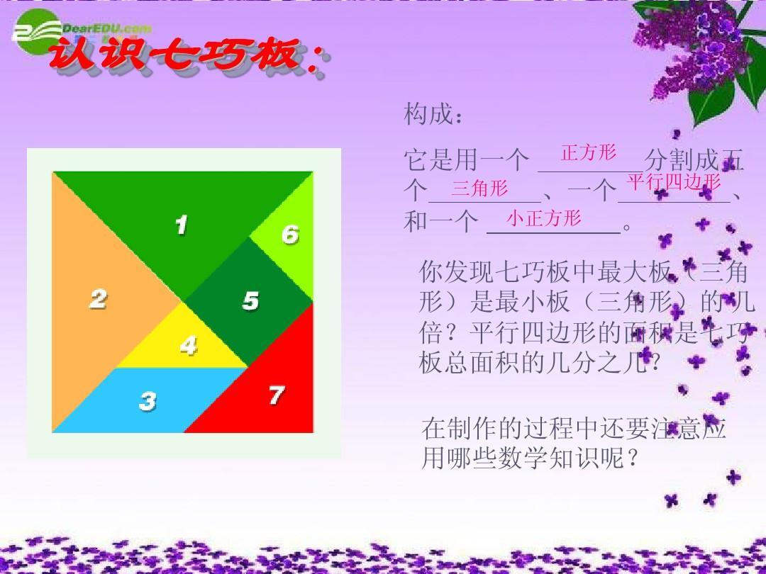 认识七巧板: 构成: 它是用一个 正方形 分割成五 个 三角形 ,一个图片