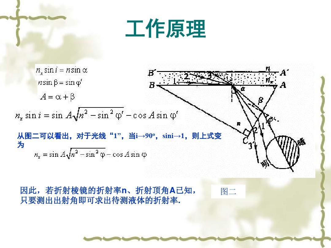 阿贝折射仪的构造和使用方法ppt