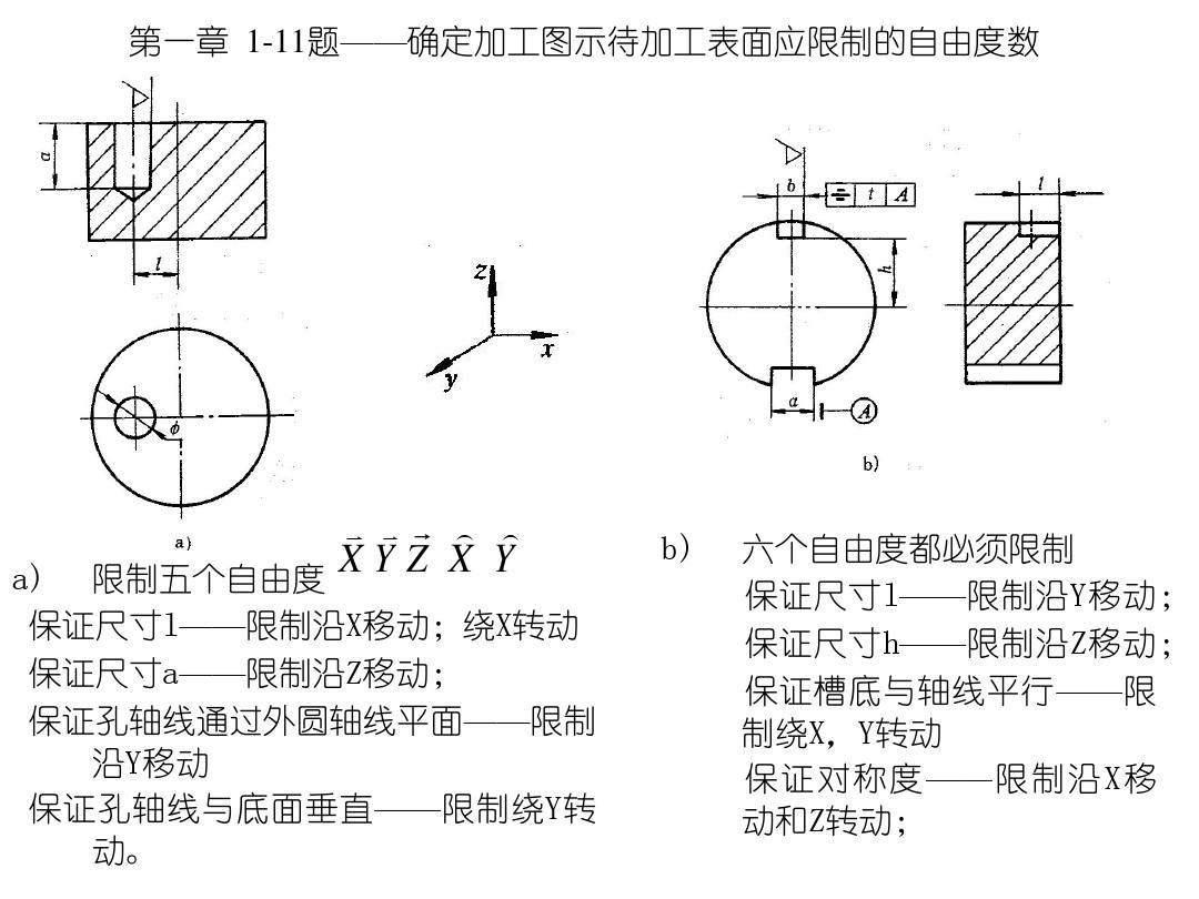 武汉科技大学机械制造工艺学习题答案PPT