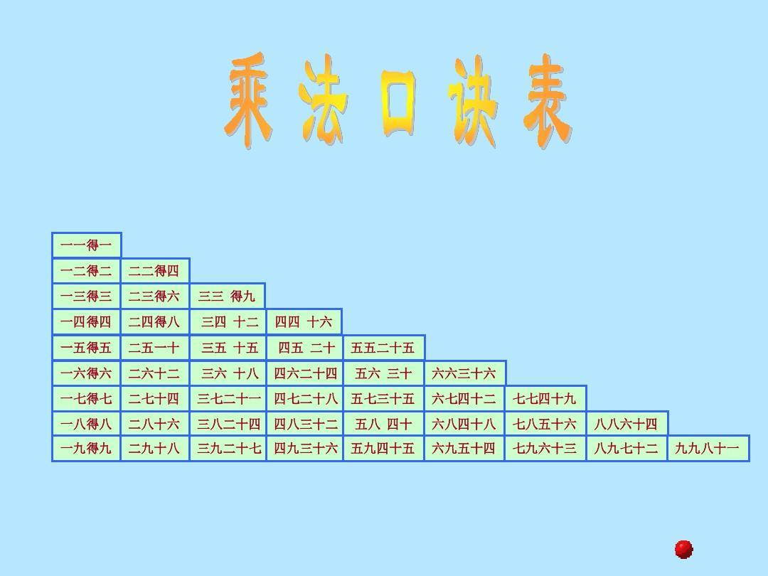 2016-2017最新苏教版数学二上6.6《乘法口诀表》ppt精品课件1图片