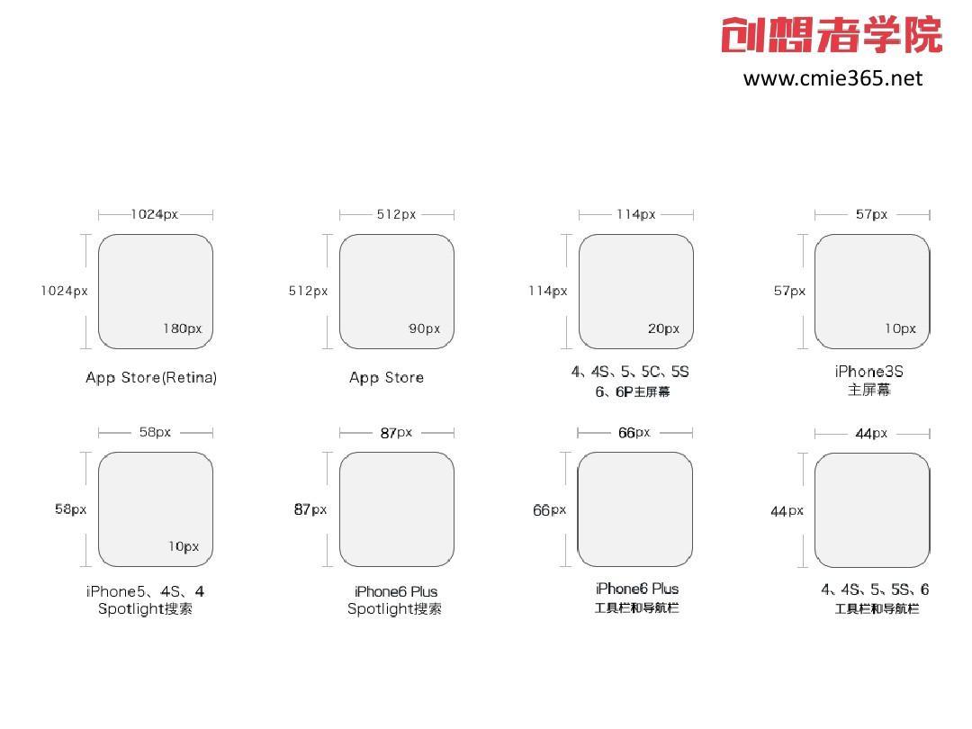 iPadUI界面设计与尺寸设计的图标设计规范哈尔滨市道外区洛力广告设计工作室图片
