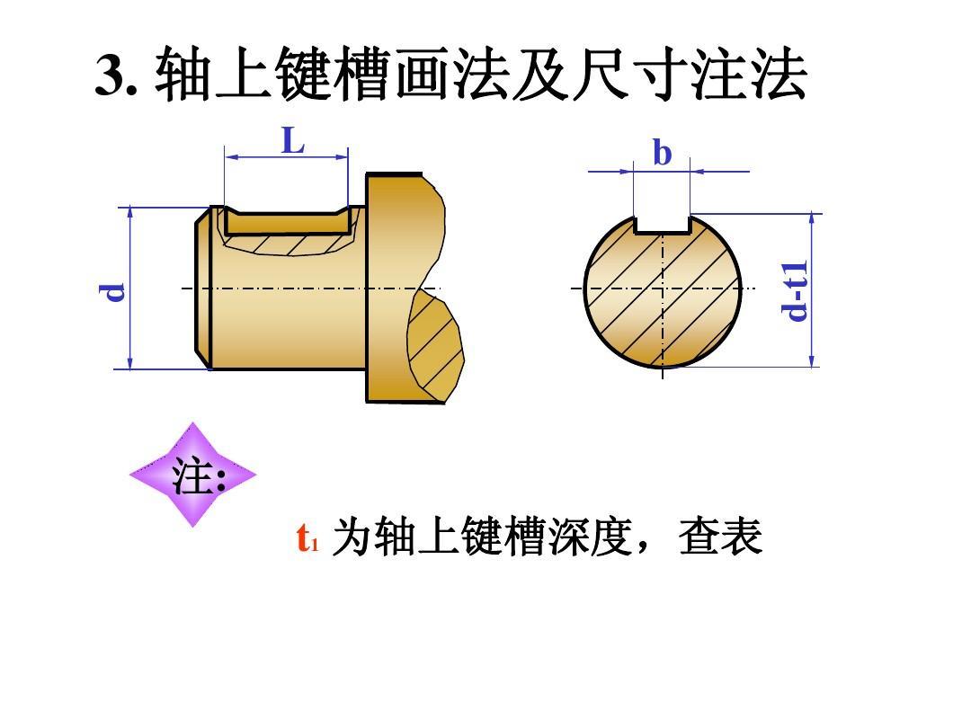 键槽的画法_轴上键槽画法及尺寸注法 l b d-t1
