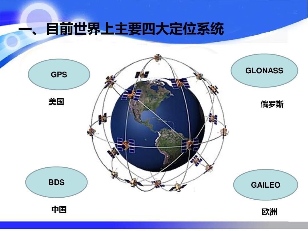 """军民融合,助力""""北斗""""赶超GPS"""