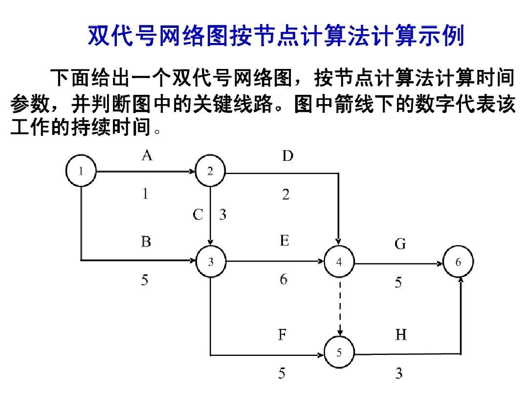 弦长法节点坐标计算 双代号网络计划时间参数计算 双代号网络图例题图片