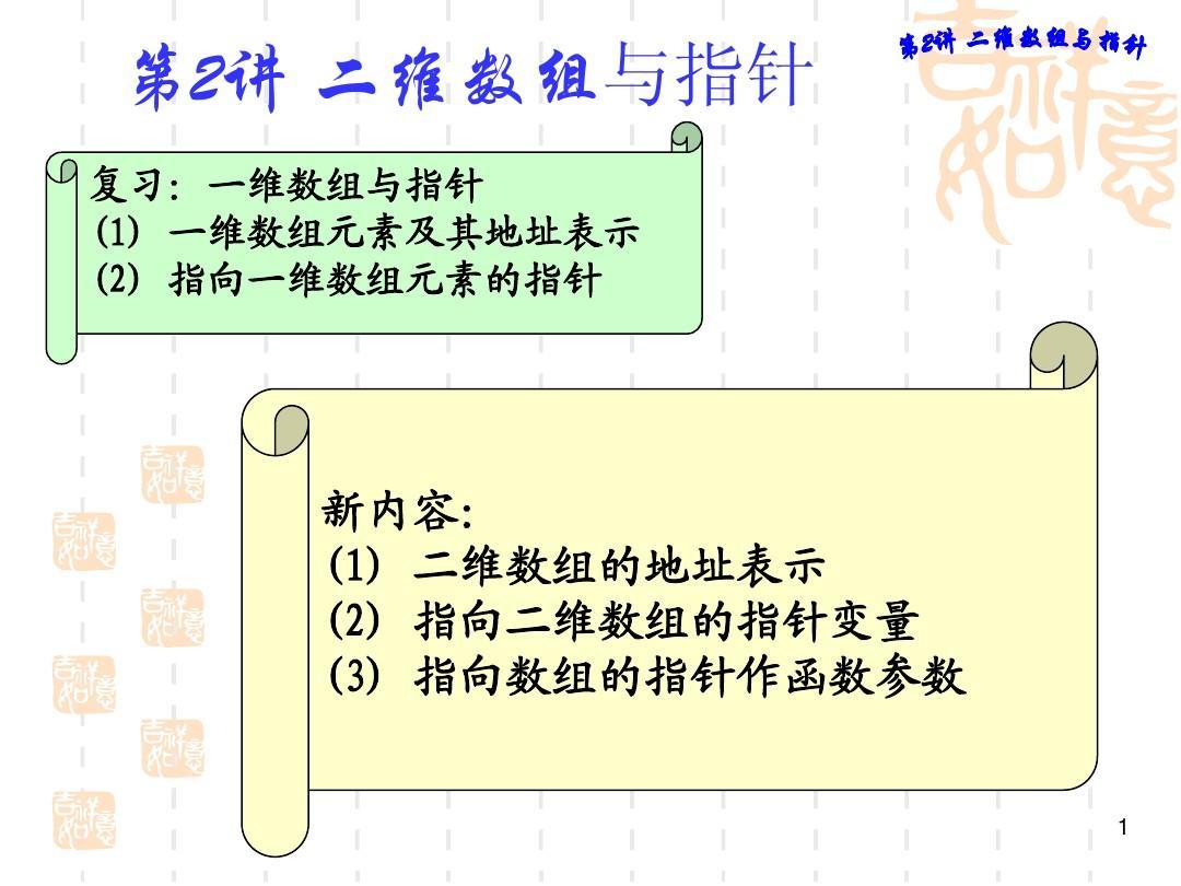 第2讲二维门面与指针PPT公司前台数组3d设计图图片