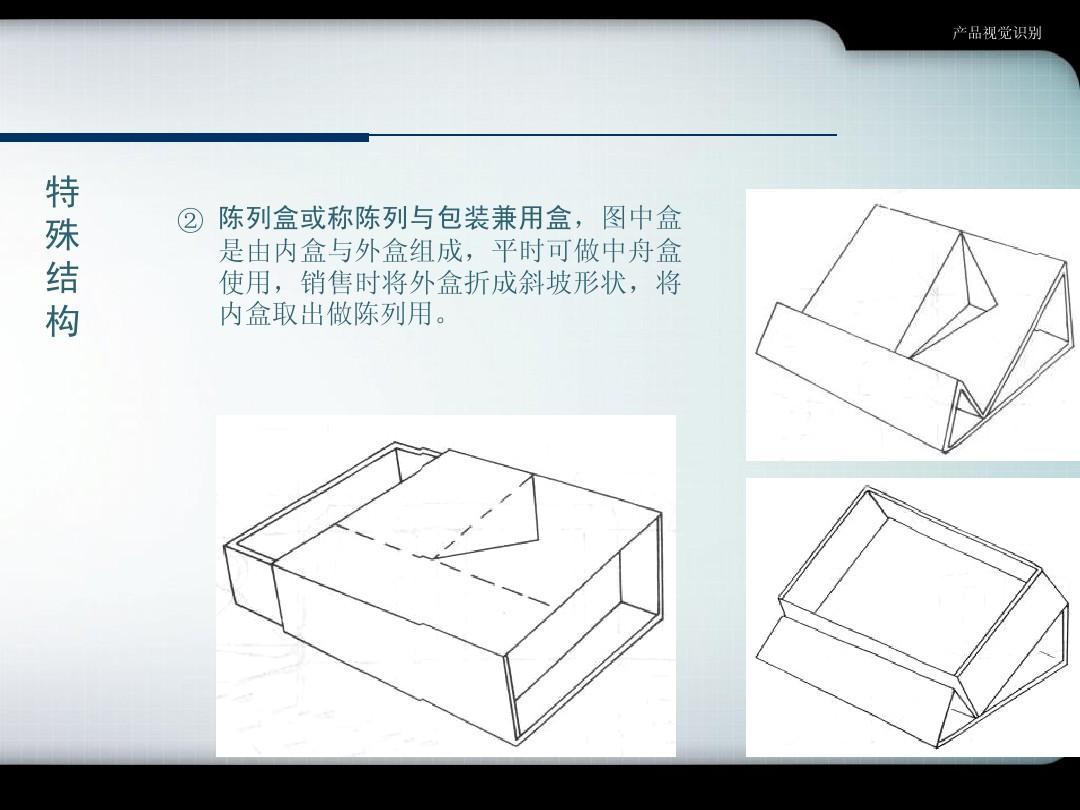 包装设计之-各种纸盒结构ppt图片