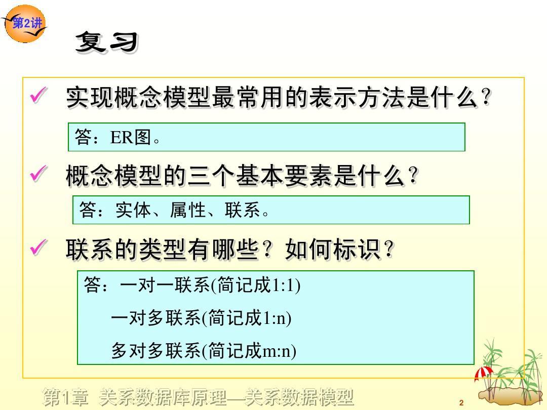 第2讲 关系数据库原理(关系数据模型)PPT_wo