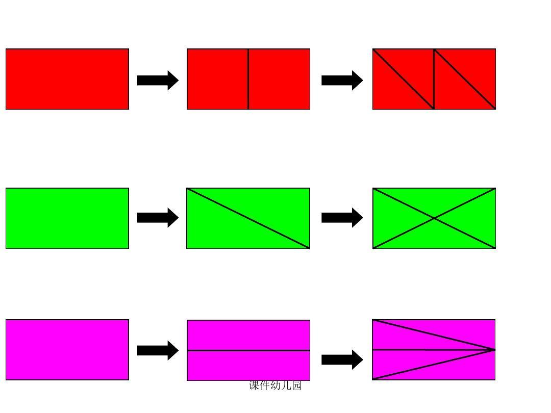 幼儿园:中班科学图形变变变课件ppt图片