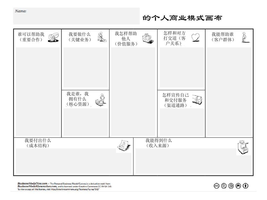 商业模式画布个人版中文 v1.2.1ppt图片