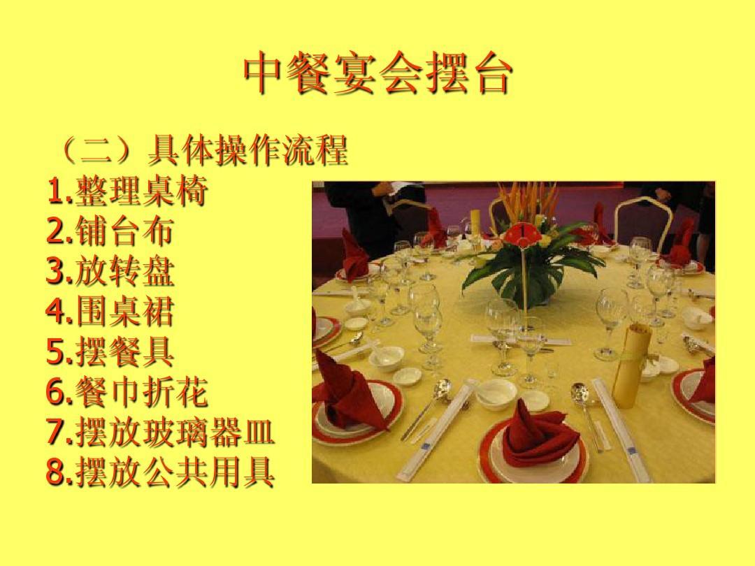 中餐宴会摆台比赛规则和评分标准图片