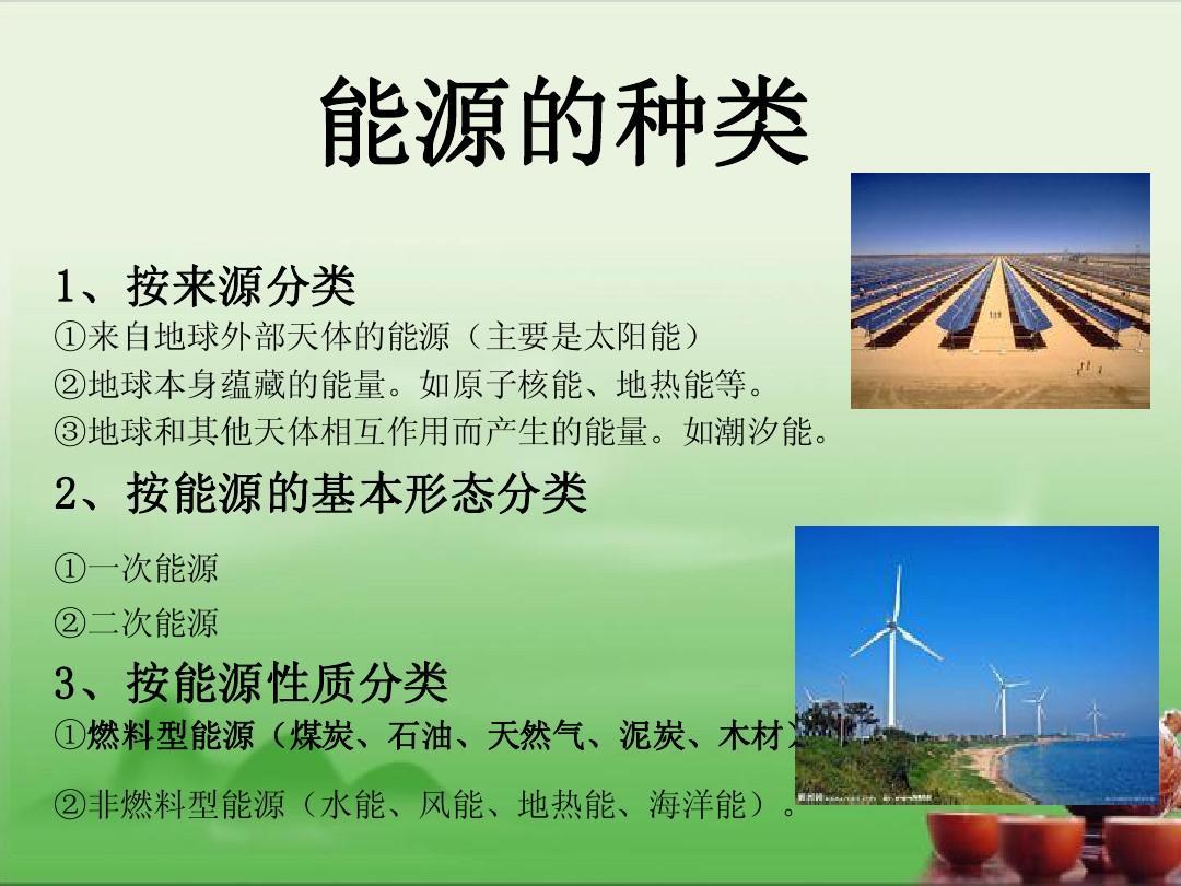 能源种类及市场细分