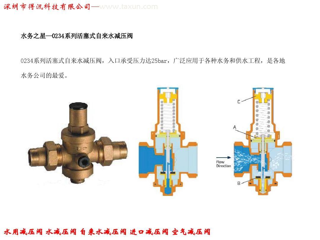 自来水减压阀家用自来水减压阀 彻底解决水压扰民问题图片