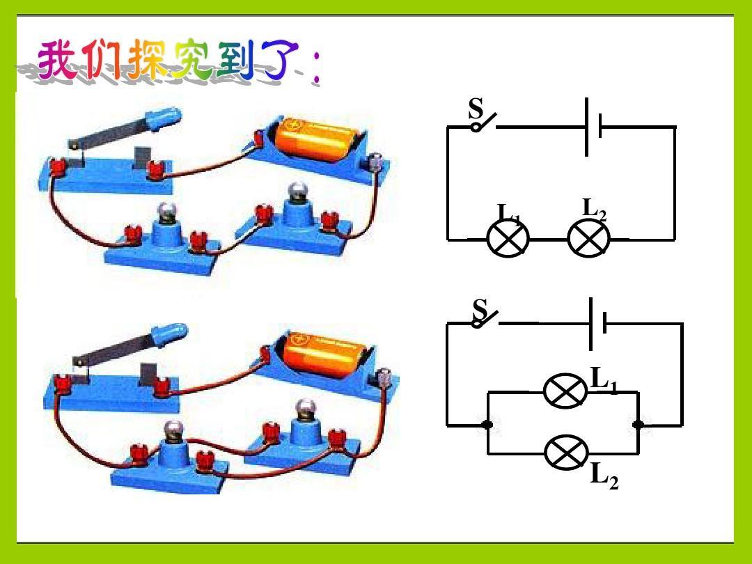15.3串聯和并聯ppt圖片