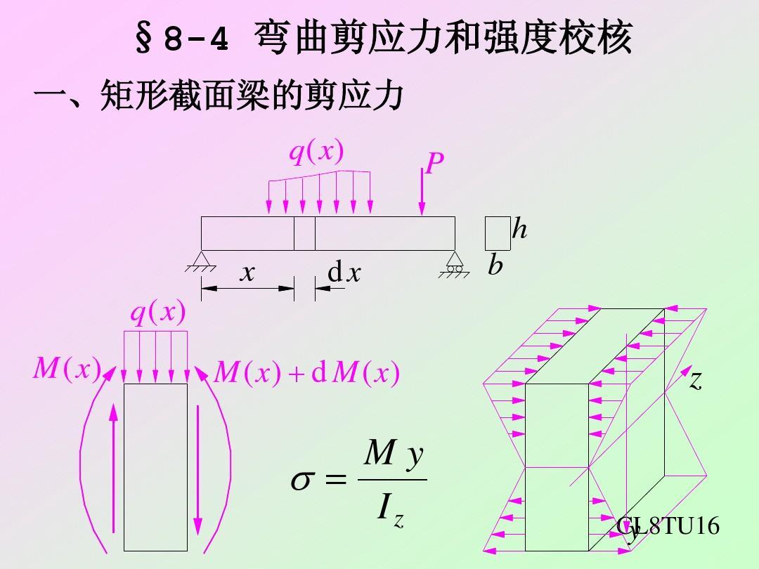 第八章-弯曲剪应力和强度校核(材料力学课件)P