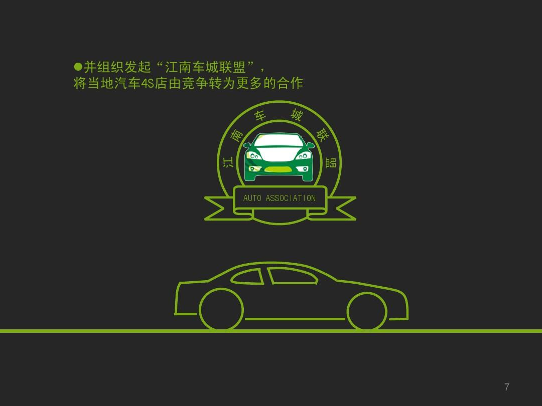 """模板 个人简历ppt动画版   并组织发起""""江南车城联盟"""", 将当地汽车4s图片"""