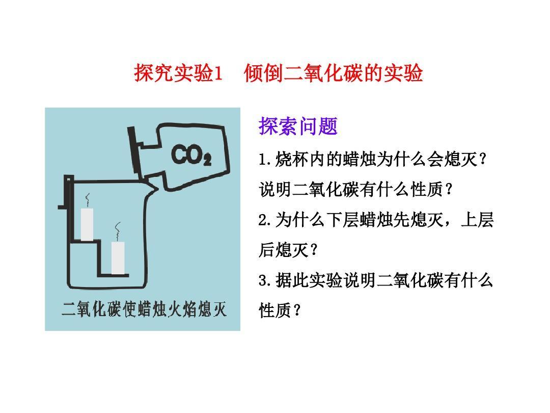 单元版九初中年级人教第6化学上册3二氧化碳和一复习氧化课题生物ppt图片