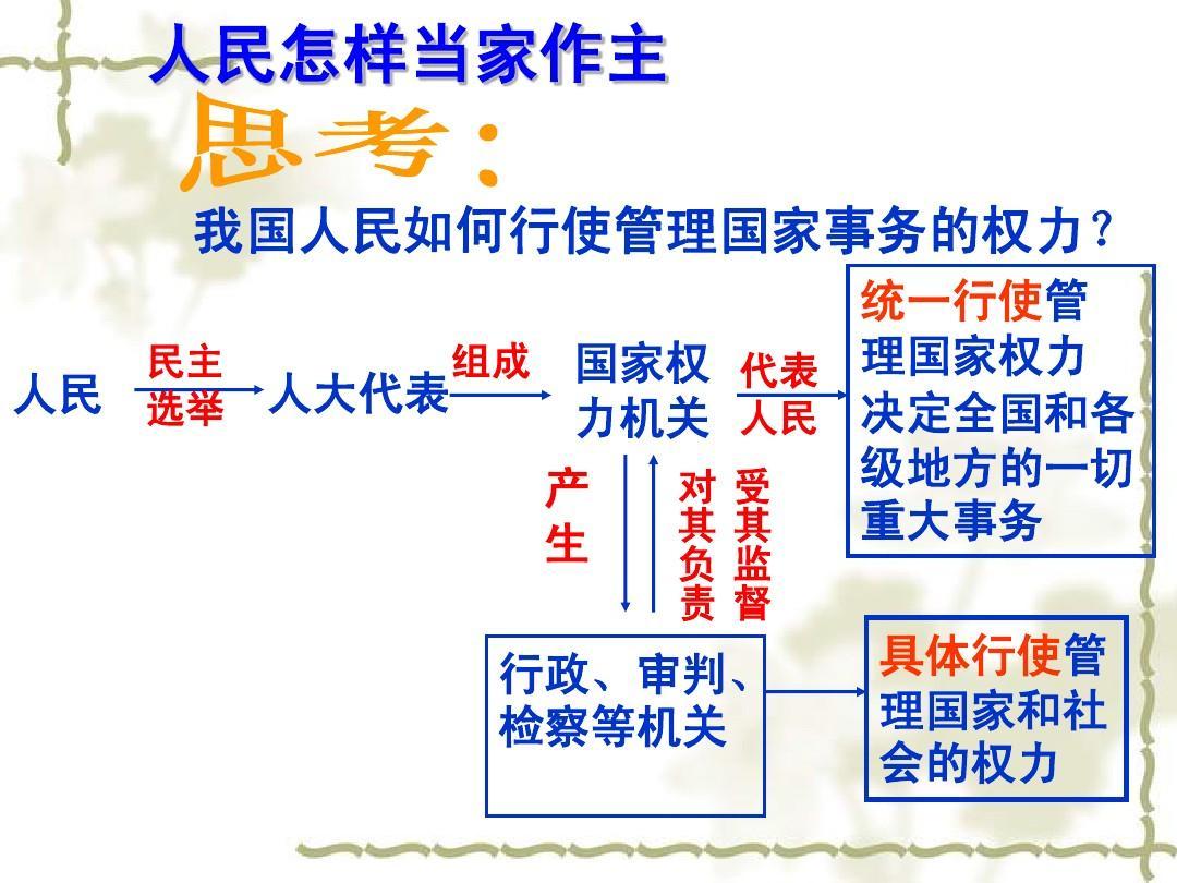 政治音乐代表大制度:我国的根本颜色制度20130403ppt人民标准歌的备课图片