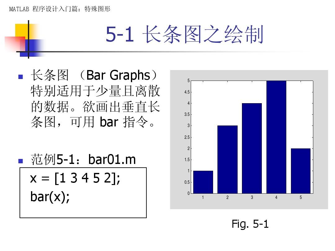 matlab介绍特殊图形PPT爷州新苏中心建筑设计绘制图片