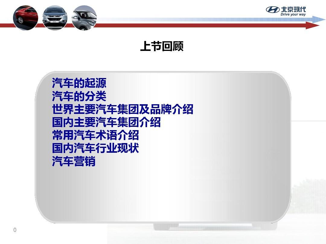 汽车销售礼仪培训ppt宾利添越香港价格图片