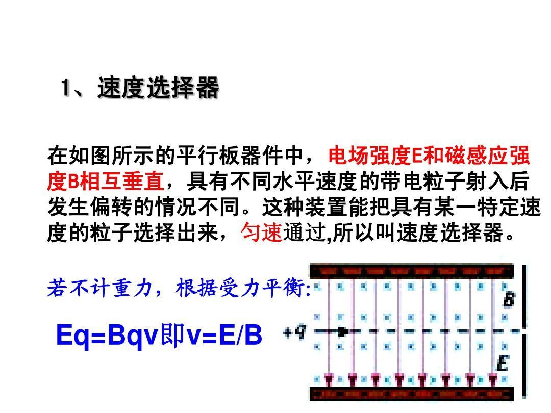 如图是磁流体发电机_速度选择器、磁流体发电机专题PPT_word文档在线阅读与下载_无忧文档