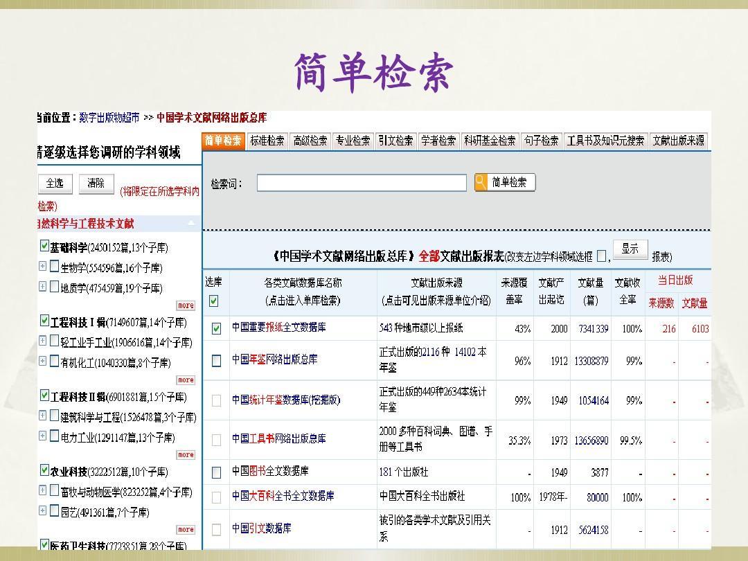 知网cnki怎么设置仅检索ei,sci,核心文献