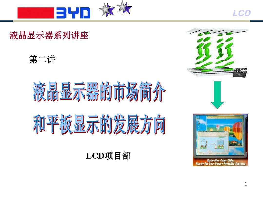液晶显示器的市场介绍及平板显示的发展方向--资料PPT