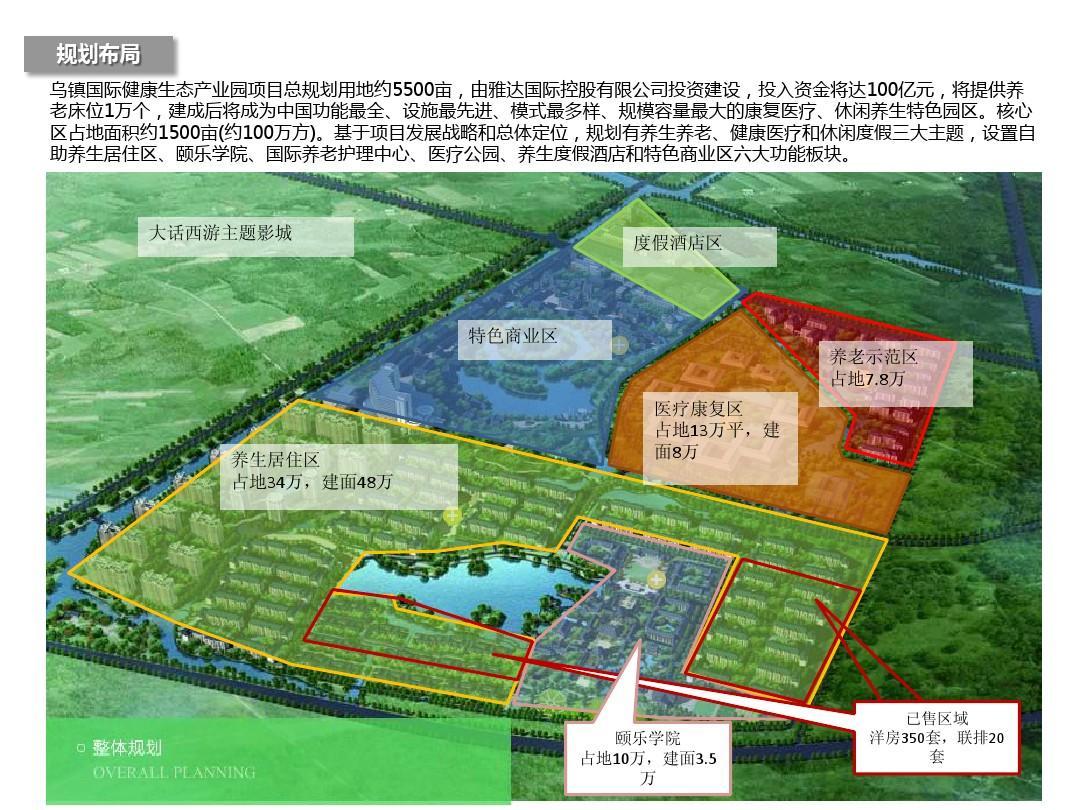 规划布局 乌镇国际健康生态产业园项目总规划用地约5500亩,由雅达国际图片