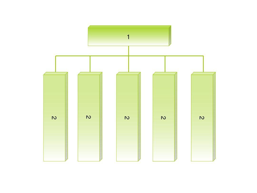 公司企業事業單位組織結構架構圖(多套模板)ppt圖片