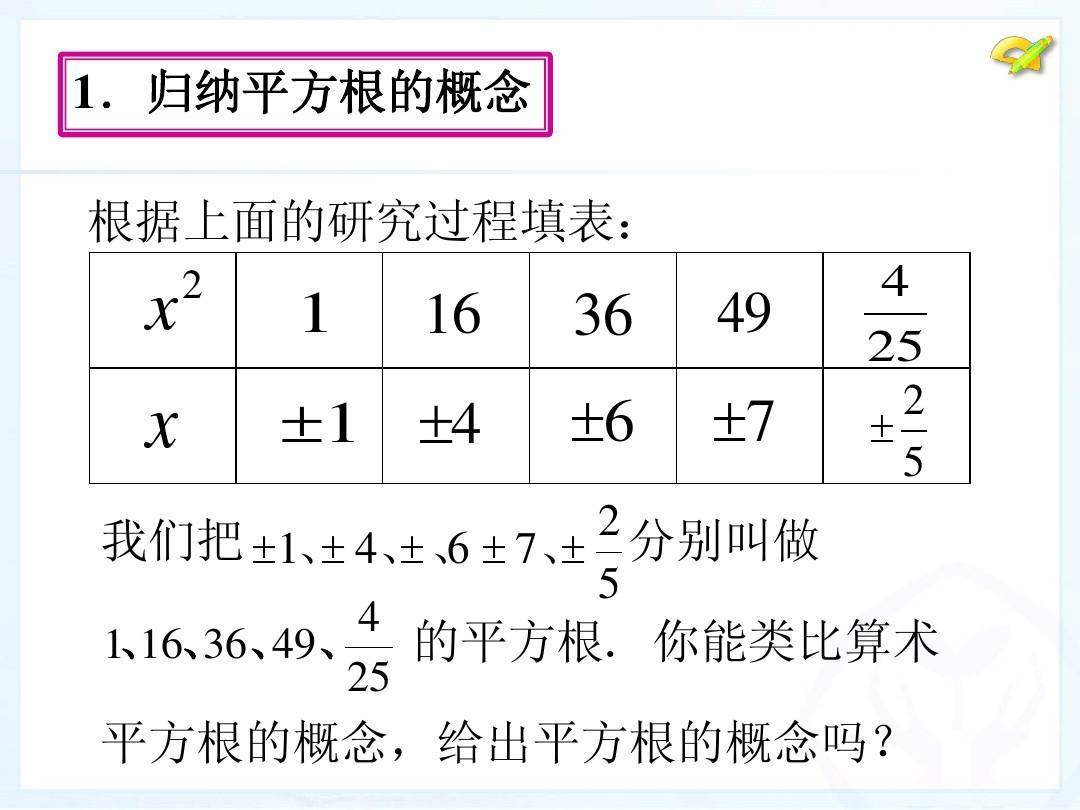 6.1平方根第三课件新人(课时教版七数下)ppt自己喜欢的花教学设计图片