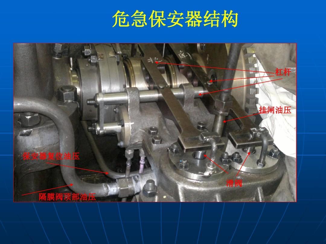 汽轮机超速试验ppt图片