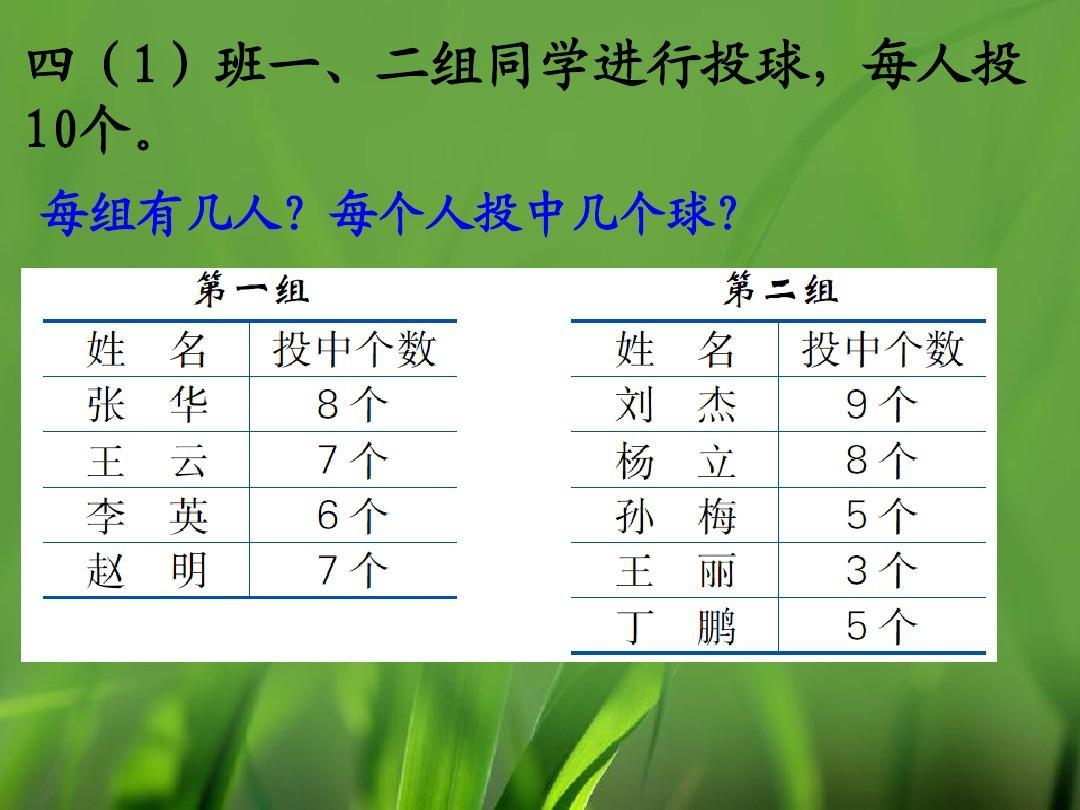 有5个数平均数是9_冀教版数学四年级上册《认识平均数》ppt