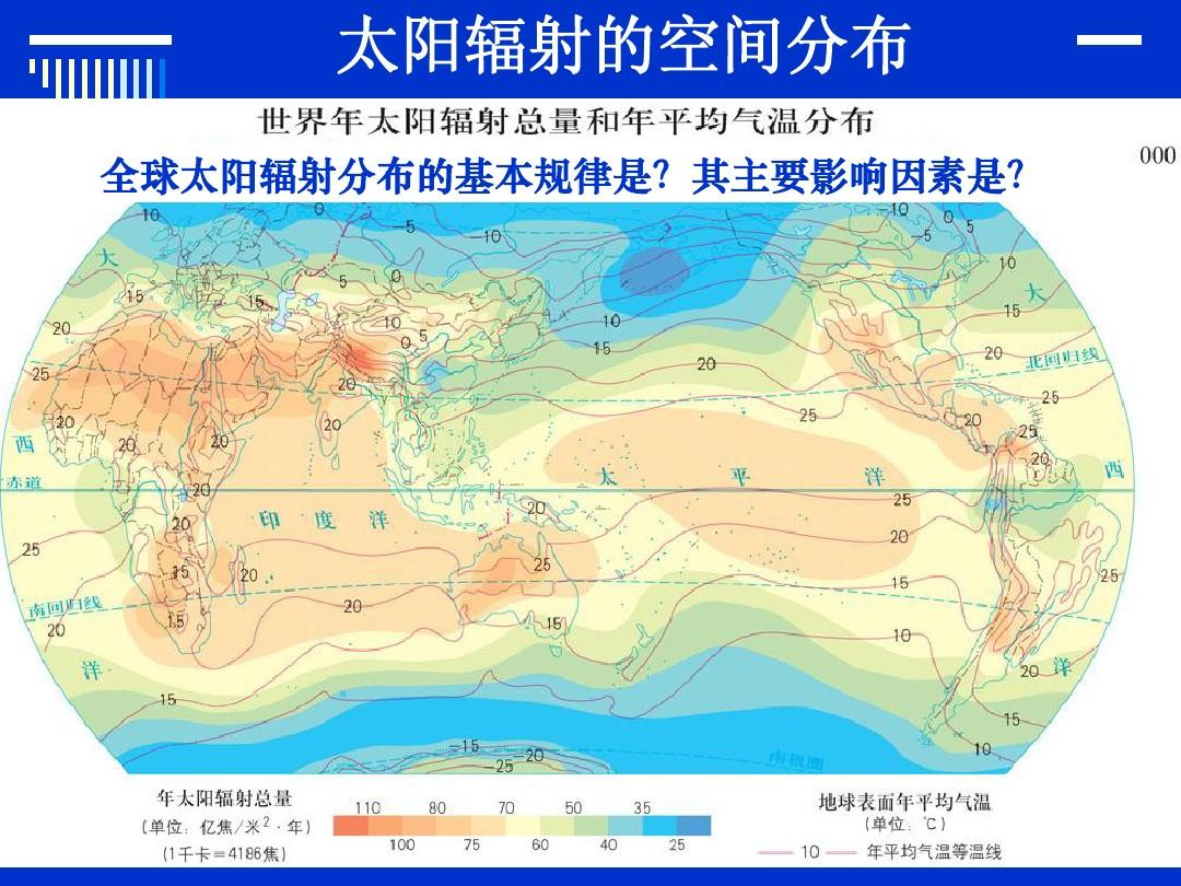 1.2 太阳对地球的影响复习答案ppt