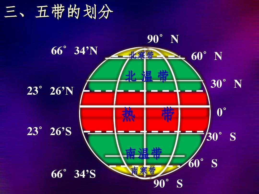 地球东西半球_南北半球划分和方向ppt图片