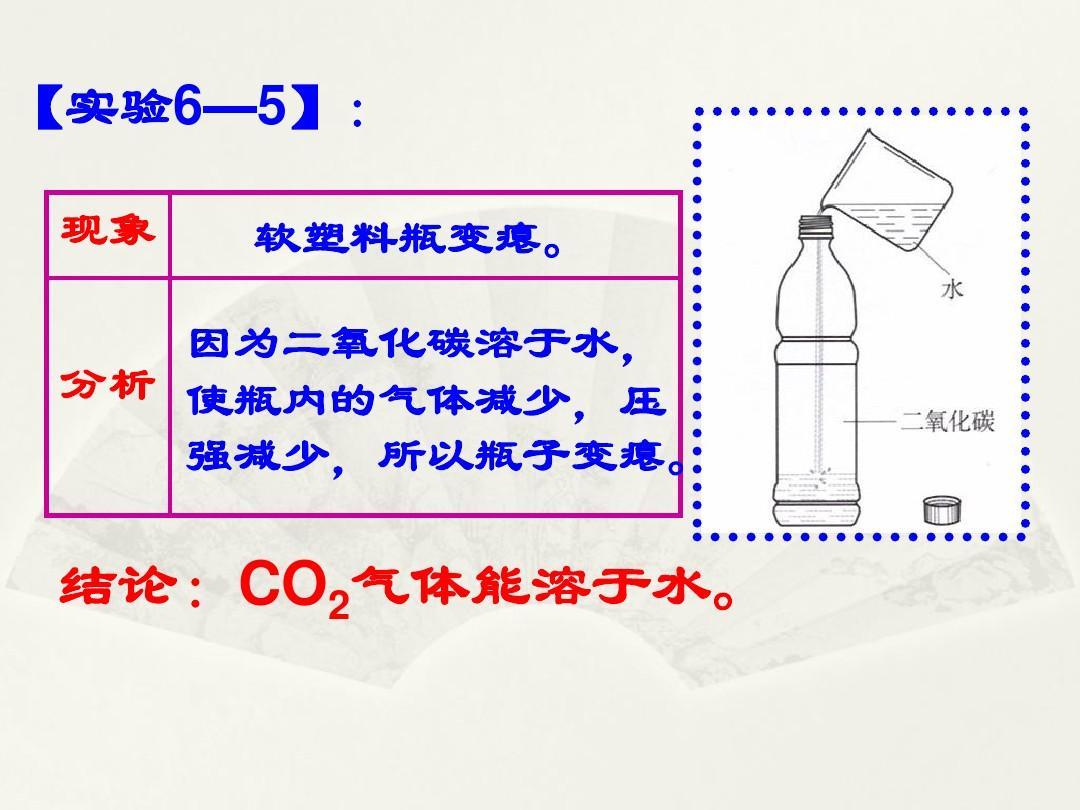 初中教育理化生九课题上册化学第六物理教材3《二氧化碳和一氧化年级版本初中单元合肥图片