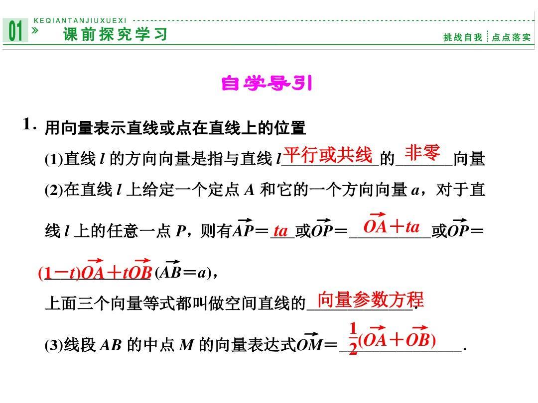 人教b版高中数学选修2-1创新设计课件3.2.1直线的方向图片