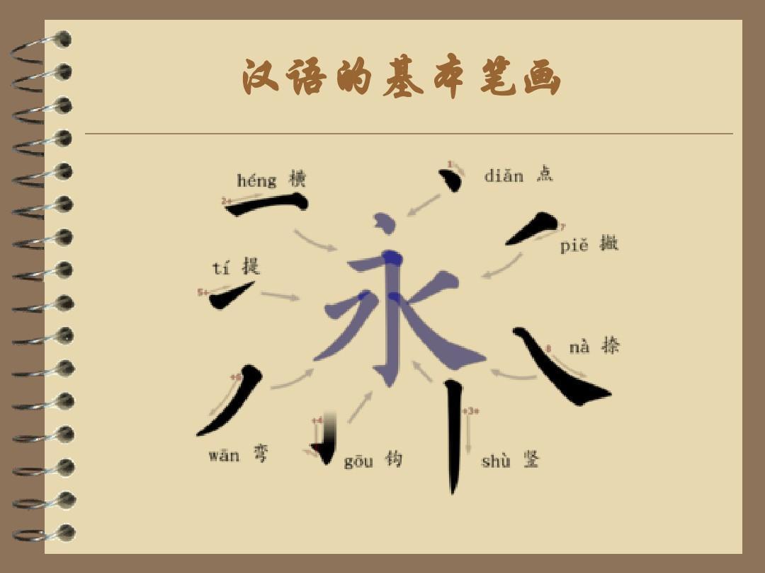 汉字基本笔画-英语表达ppt图片