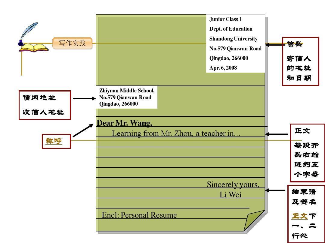 英文书信格式规范ppt图片