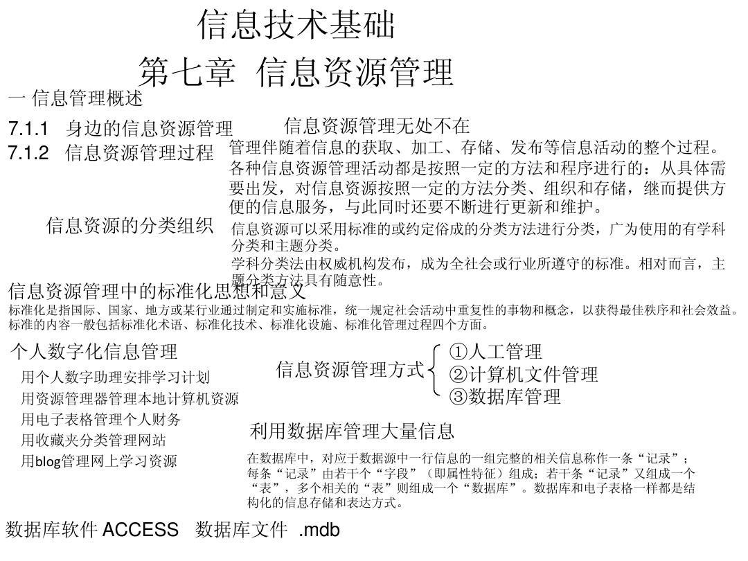 山东省高中信息水平考试高中基础技术第六章复变压器物理学业二极管图片