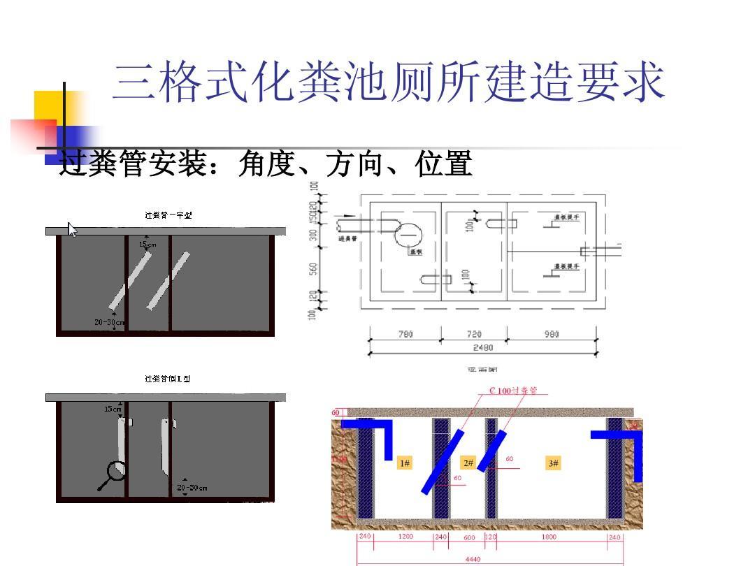三格式化粪池厕所ppt图片