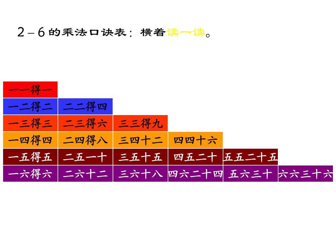 免费文档 所有分类 小学教育 数学 小学二年级乘法口诀表ppt  2 – 6图片