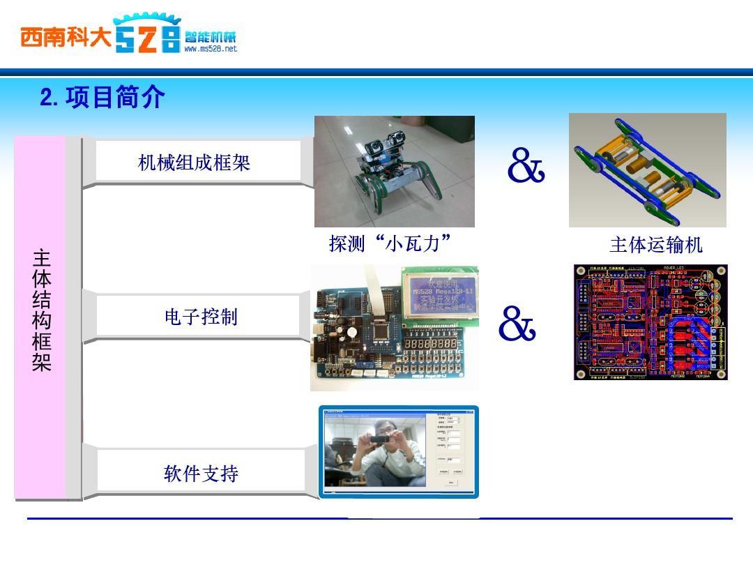 机械创新设计大赛国家决赛展示ppt图片