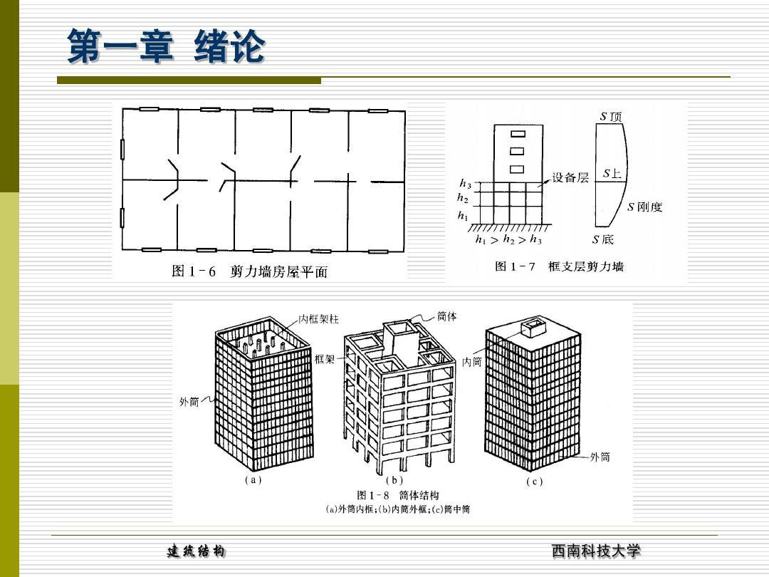 建筑结构 第15页 (共77页,当前第15页) 你可能喜欢 砌体结构 建筑图片
