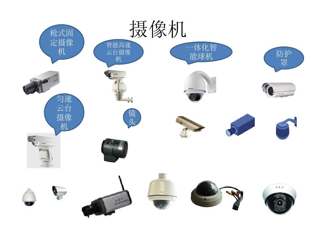 visio监控图标,弱电素材ppt