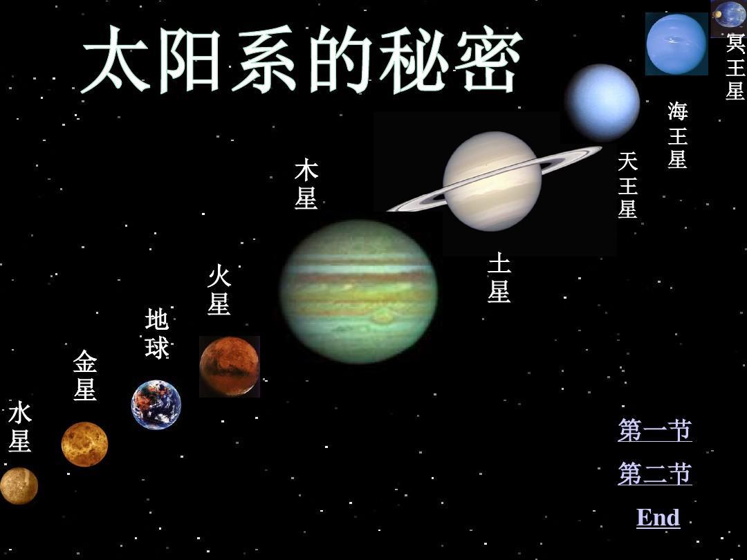 五年级品社:太阳系中的九大行星ppt