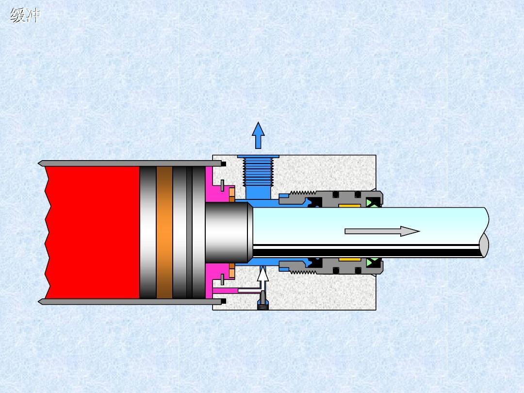 你可能喜欢 液压基础知识 液压阀工作原理动画 系统故障 液压知识图片