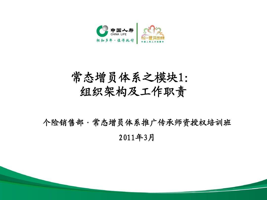 4.常态增员体系之模块1:组织架构与工作职责PPT